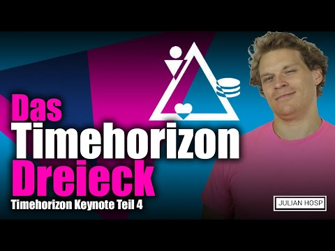 DAS TIMEHORIZON DREIECK