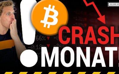 Crasht Bitcoin im März wie die Jahre zuvor?