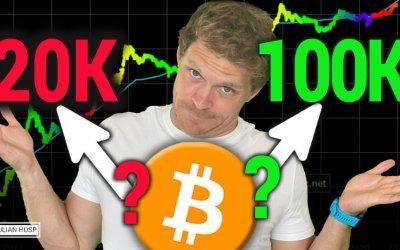 Bitcoin auf 20k oder 100k? Death Cross vs. Stock To Flow!