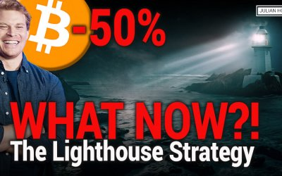 Bitcoin: What to do now after -50% from the all-time high?! The Bitcoin Lighthouse Strategy